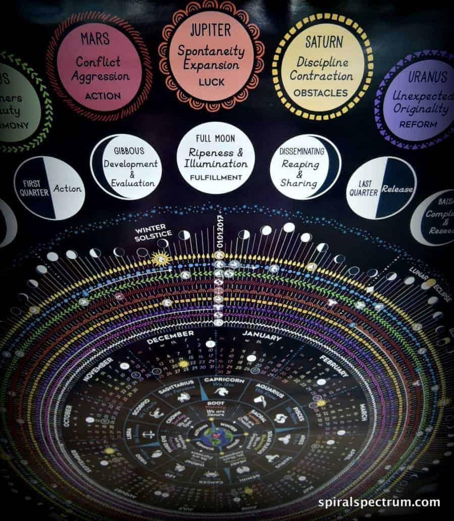 cosmic calendar 2017 by Julie Wilder