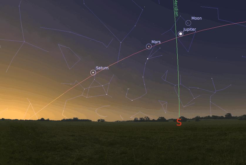 Zodiac Constellations, Chart, Natal Chart