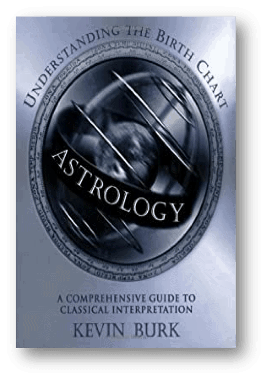 Understanding the Birth Chart of Astrology
